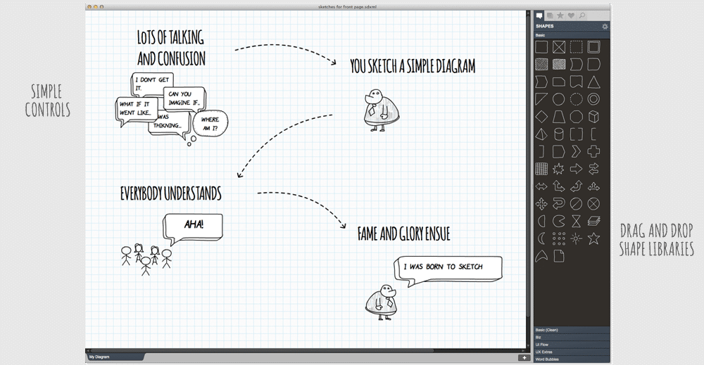 Demonstration of the Simple Diagrams user interface.