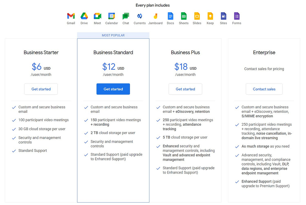 Gmail Google Workspace pricing vs Outlook