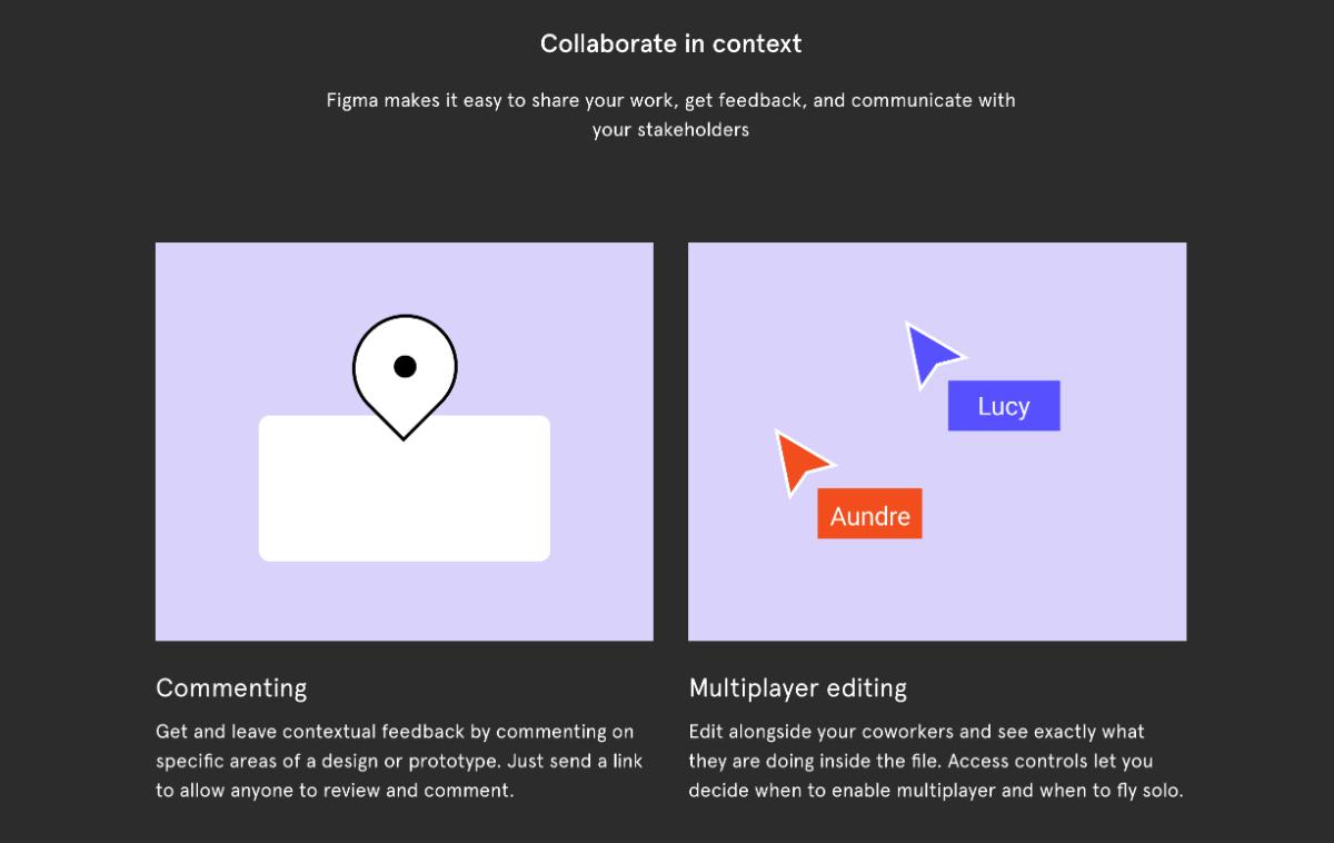 Figma collaboration tools