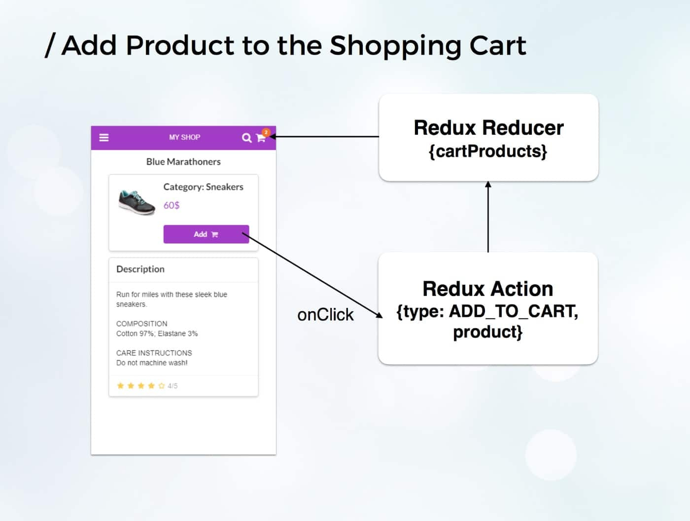 add to cart example for a progressive web app in WordPress