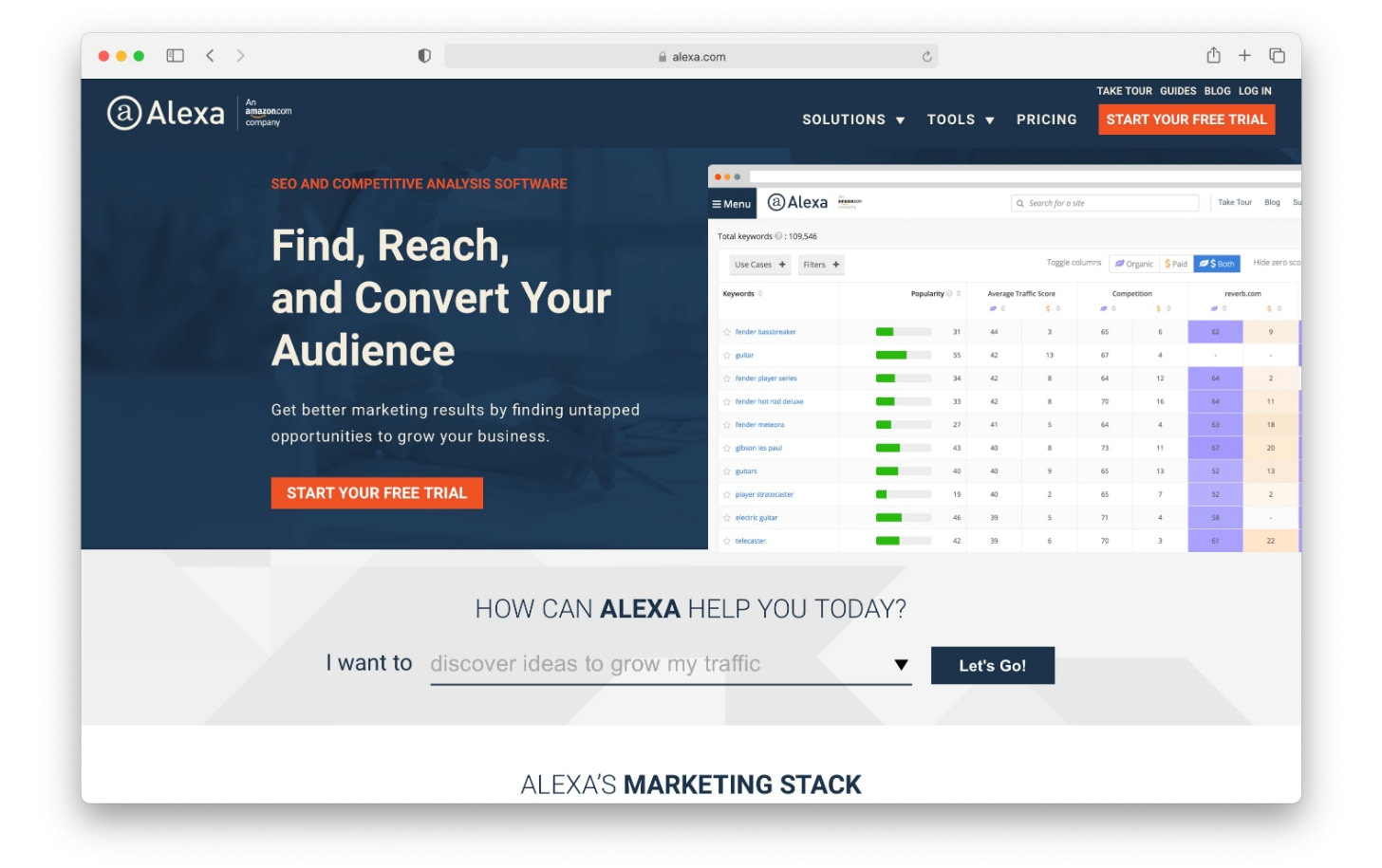 Alexa is probably the best SEO tool for rank tracking