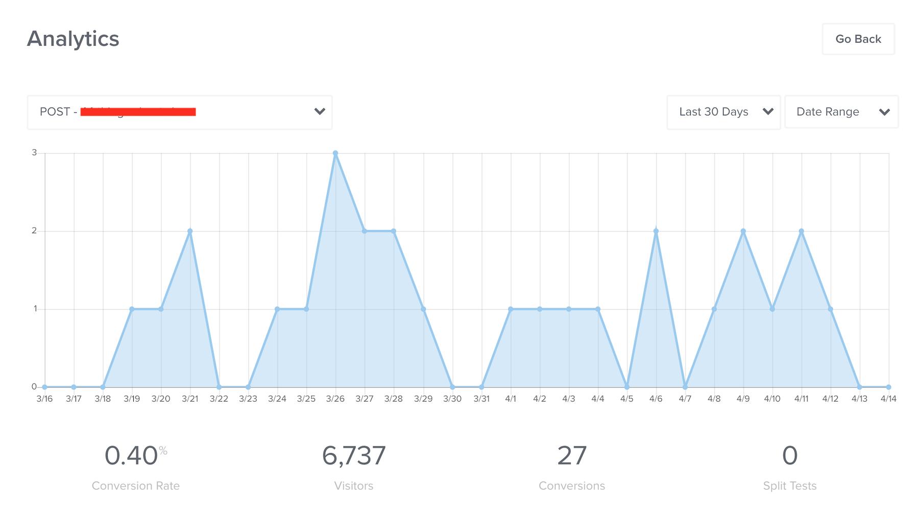 optinmonster analytics