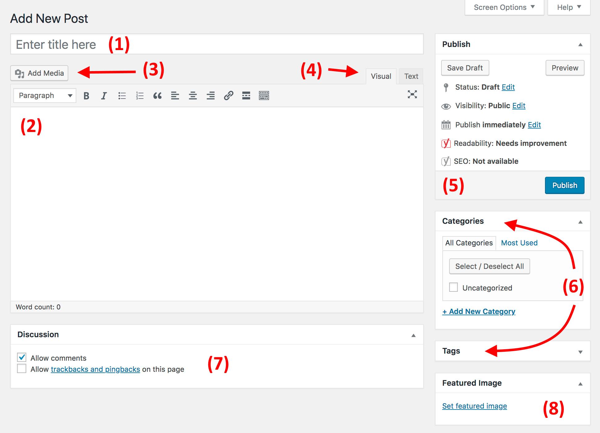 WordPress add post