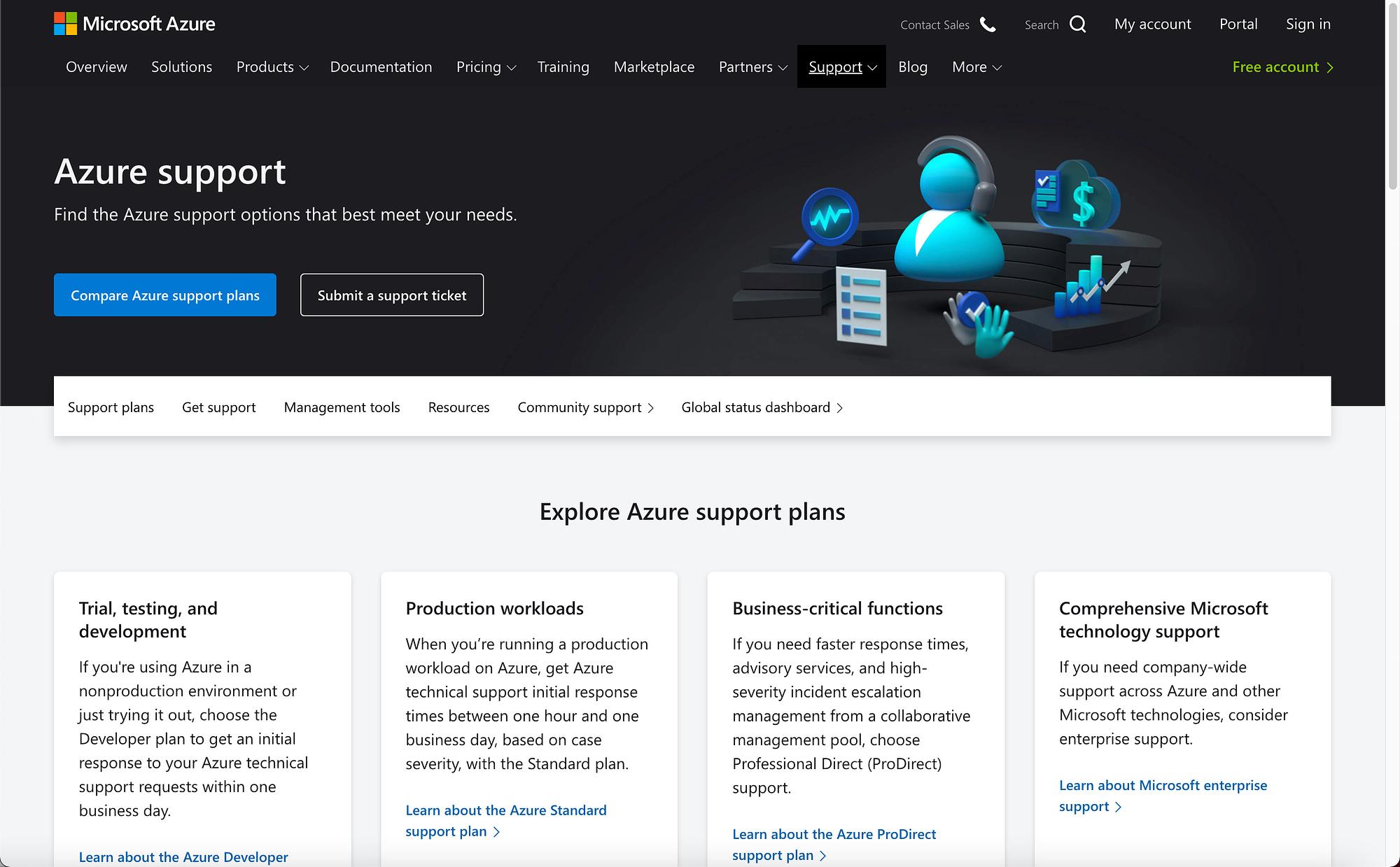 AWS vs Azure support