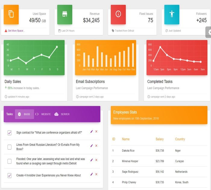 Best free Bootstrap templates for ReactJS: Material Dashboard React