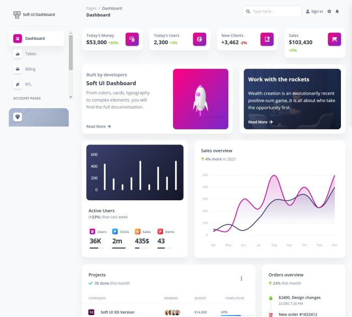Soft UI Dashboard