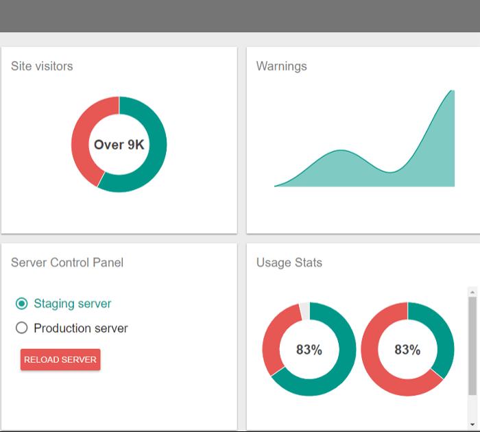 Best Angular admin dashboard templates: Angular Material Dashboard
