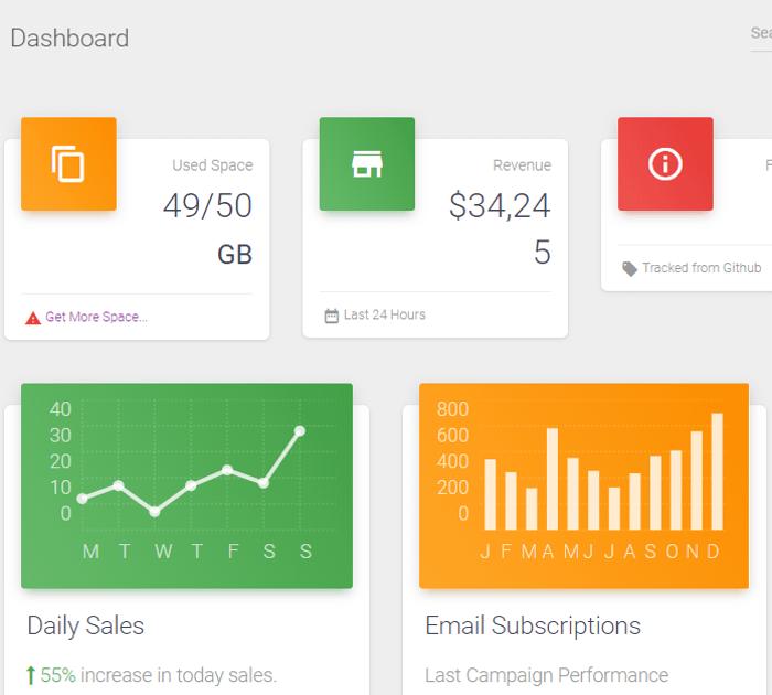Best Angular admin dashboard templates: Material Dashboard Angular