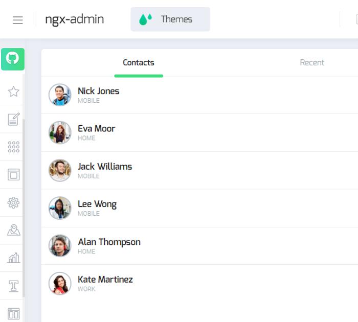 Best Angular admin dashboard templates: ngx-admin