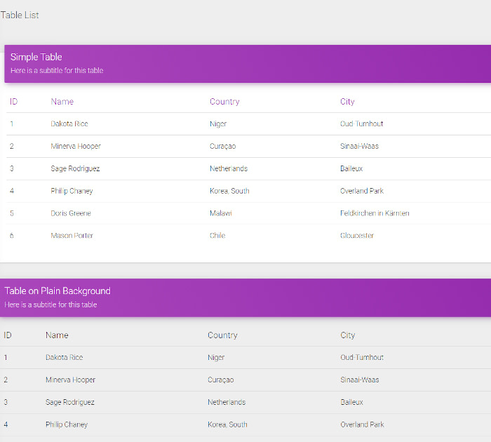 Best Laravel admin templates: Material Dashboard Laravel