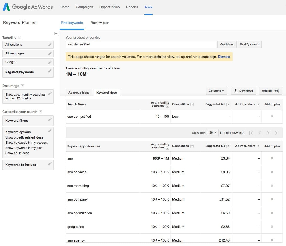 Results from the Google Keyword Planner