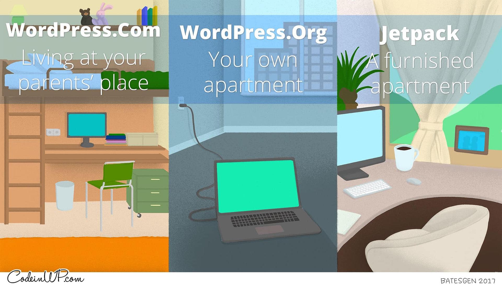 WordPress.org-vs-WordPress.com-vs-Jetpack