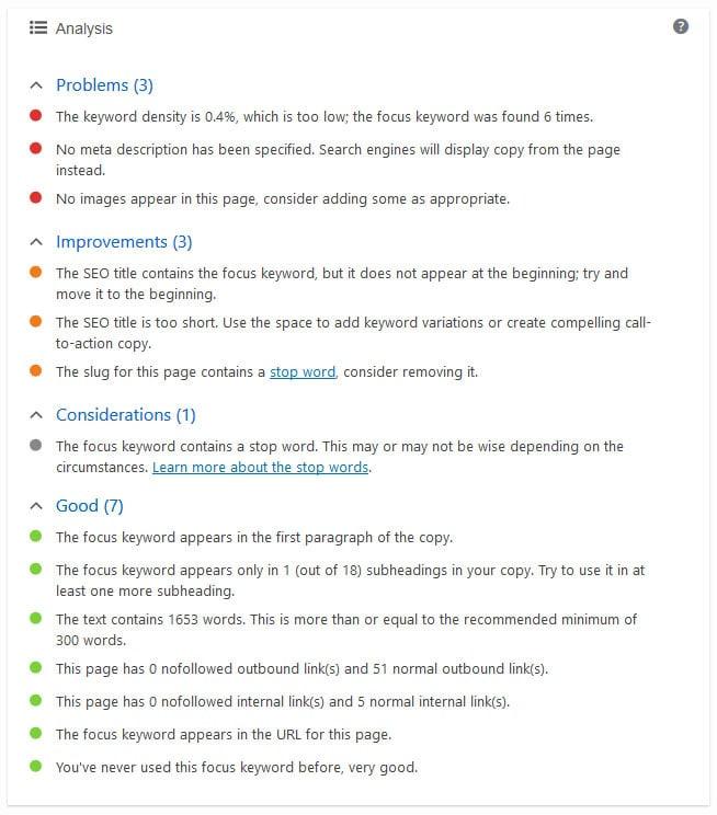 yoast seo content analysis
