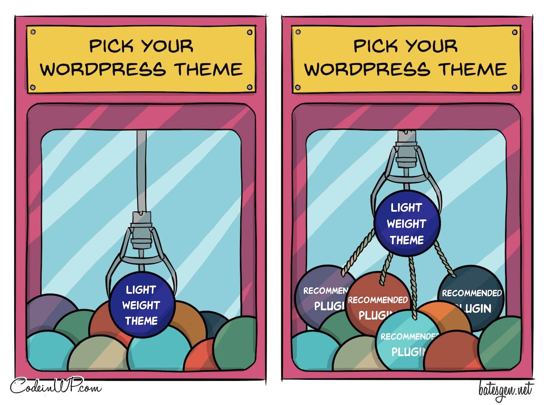 lightweight WordPress theme