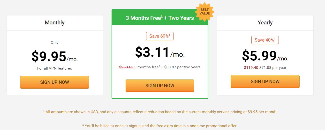 Private Internet Access pricing