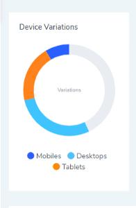 Xtreme Admin on mobile