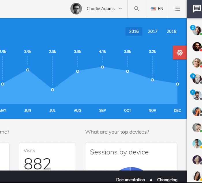 Best Angular admin dashboard templates: Fuse