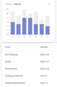 Primer on mobile
