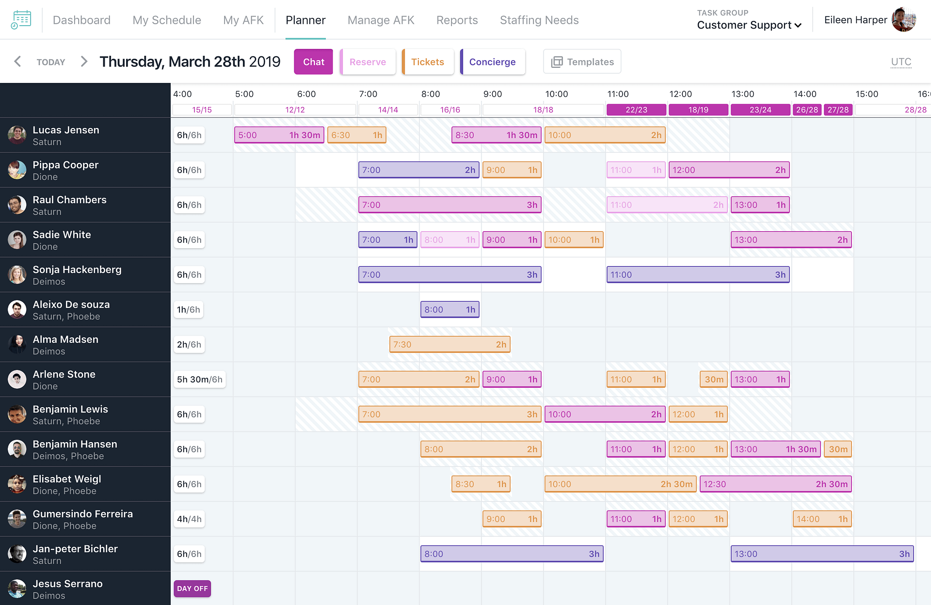 Automattic Happy Tools for distributed teams