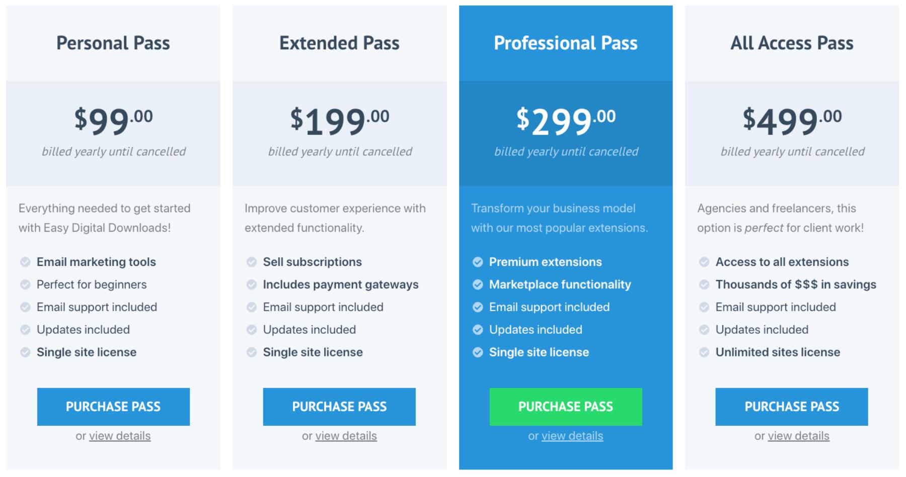 Easy Digital Downloads Pricing