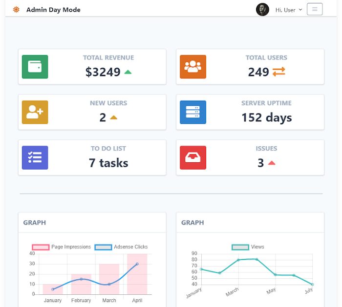 Best Tailwind CSS templates #3: Tailwind Toolbox Admin Template Day