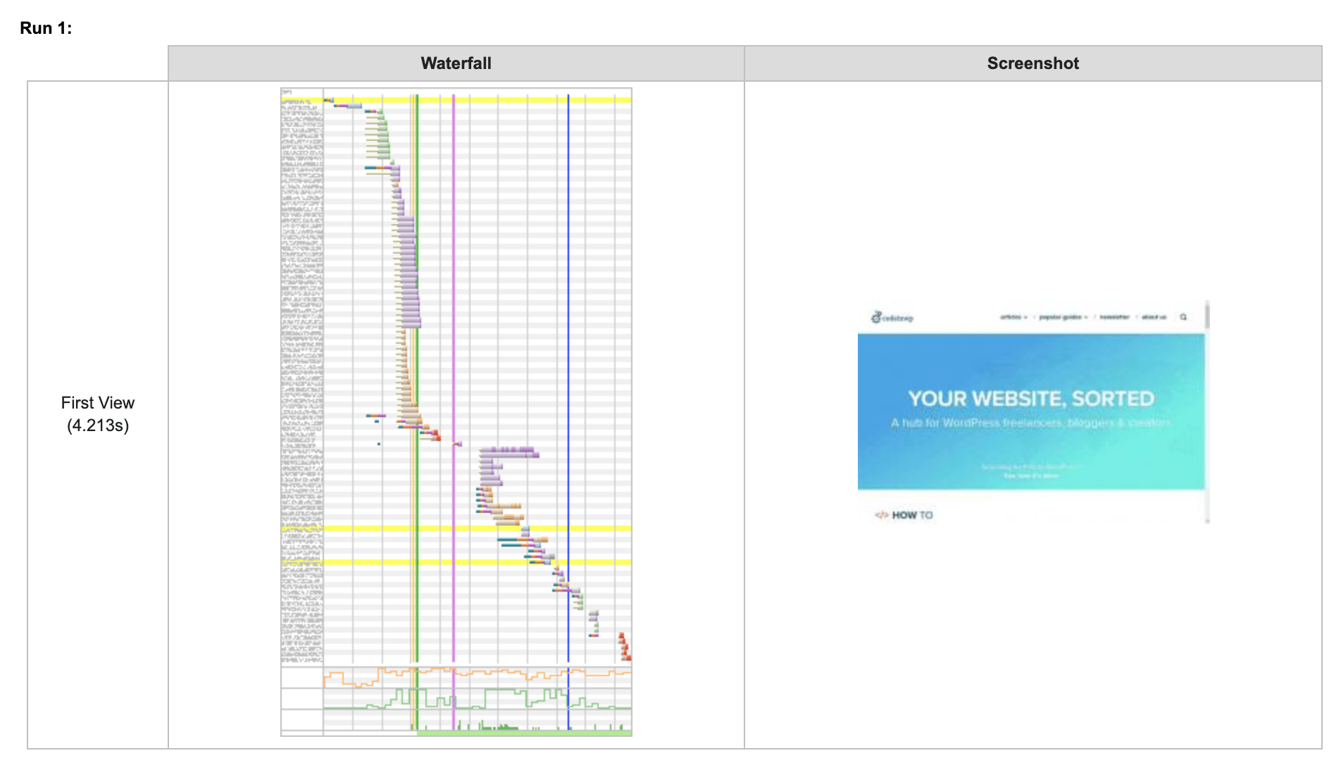webpagetest waterfall