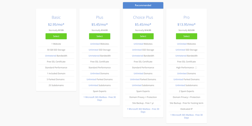 bluehost-domain-hosting-plan