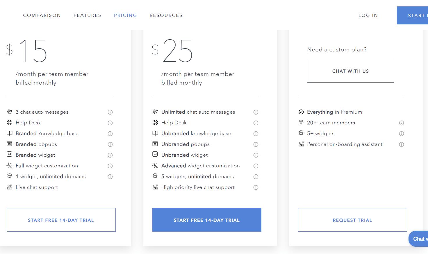 helpcrunch pricing