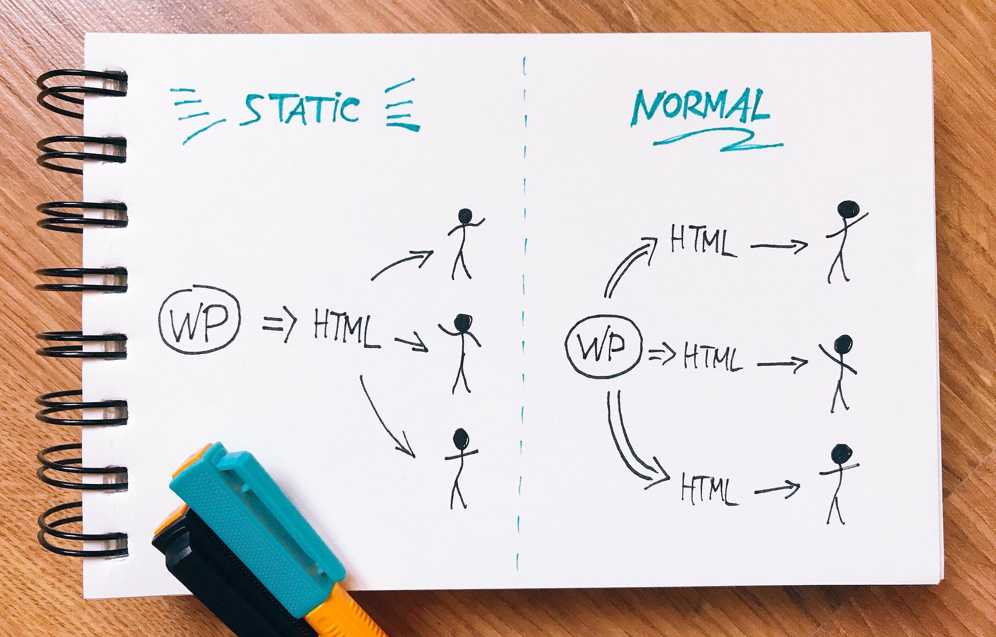 static WordPress