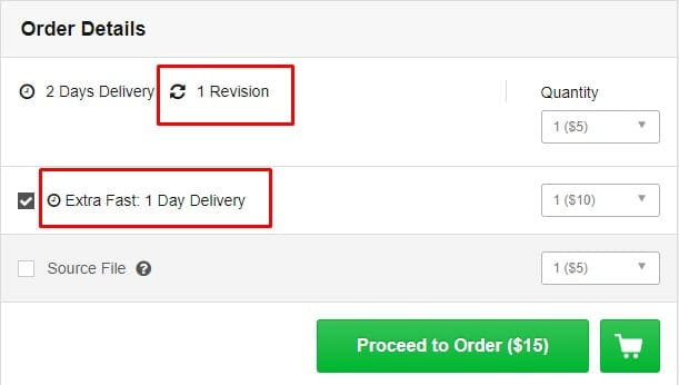 Fiverr extra fast delivery
