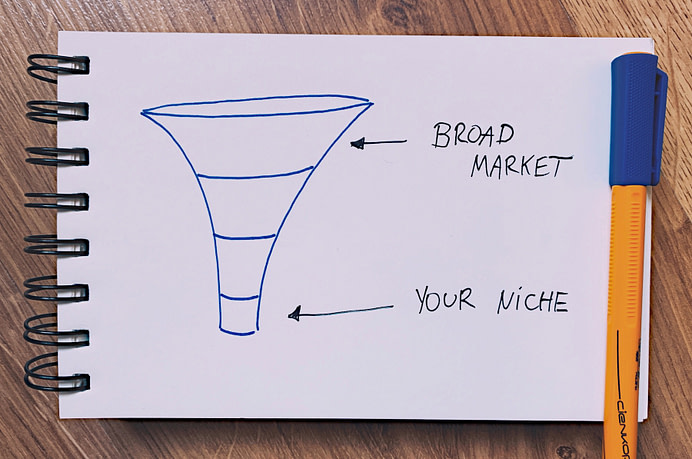 La tua canalizzazione di nicchia per avviare l'attività di eCommerce