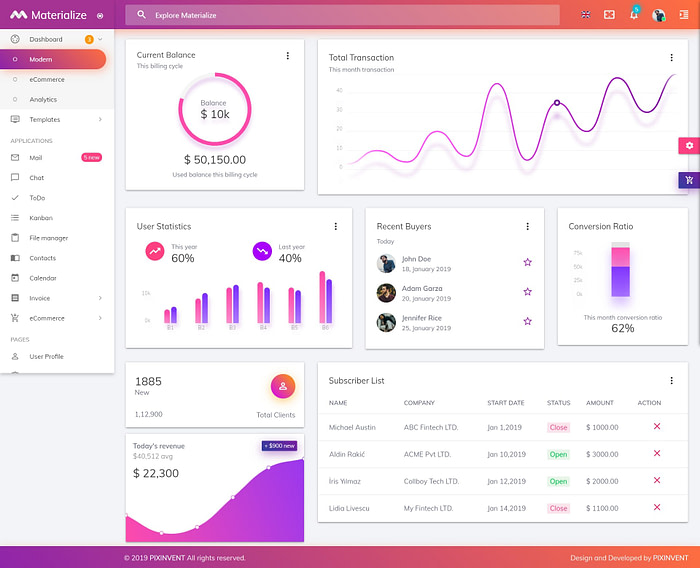 Best Laravel admin templates: MATERIALIZE Admin Template
