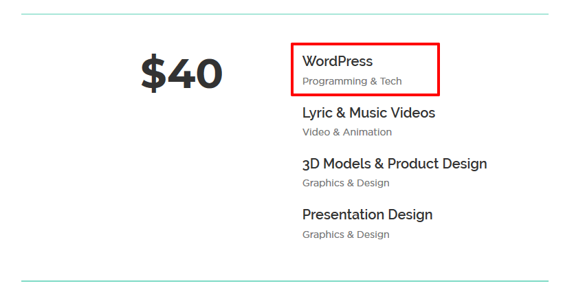 Fiverr Affiliate WordPress