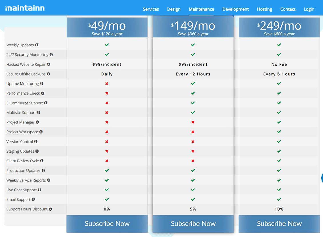 Maintainn pricing