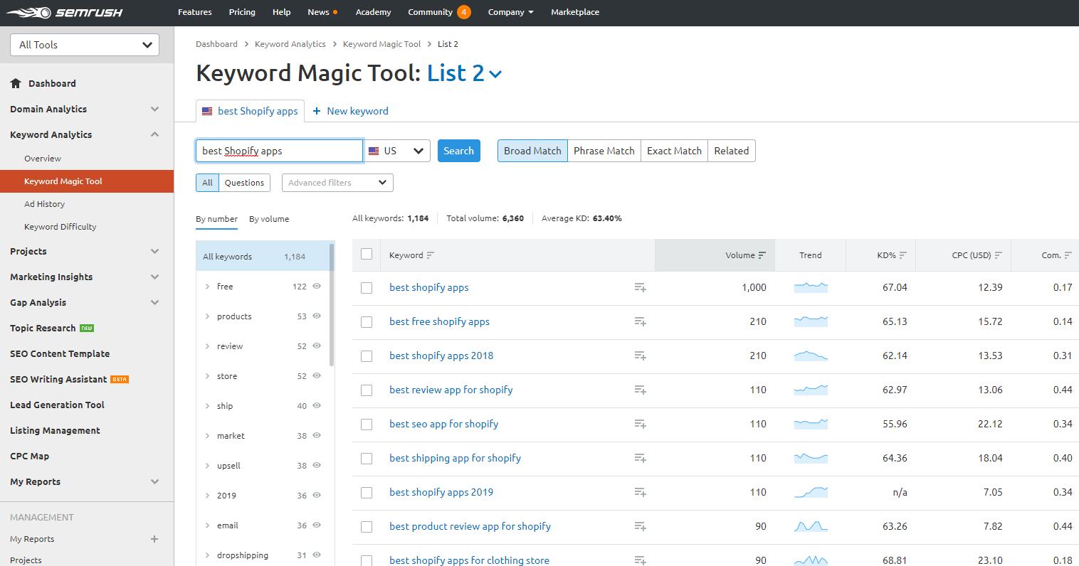 keyword magic tool - SEMrush vs Ahrefs