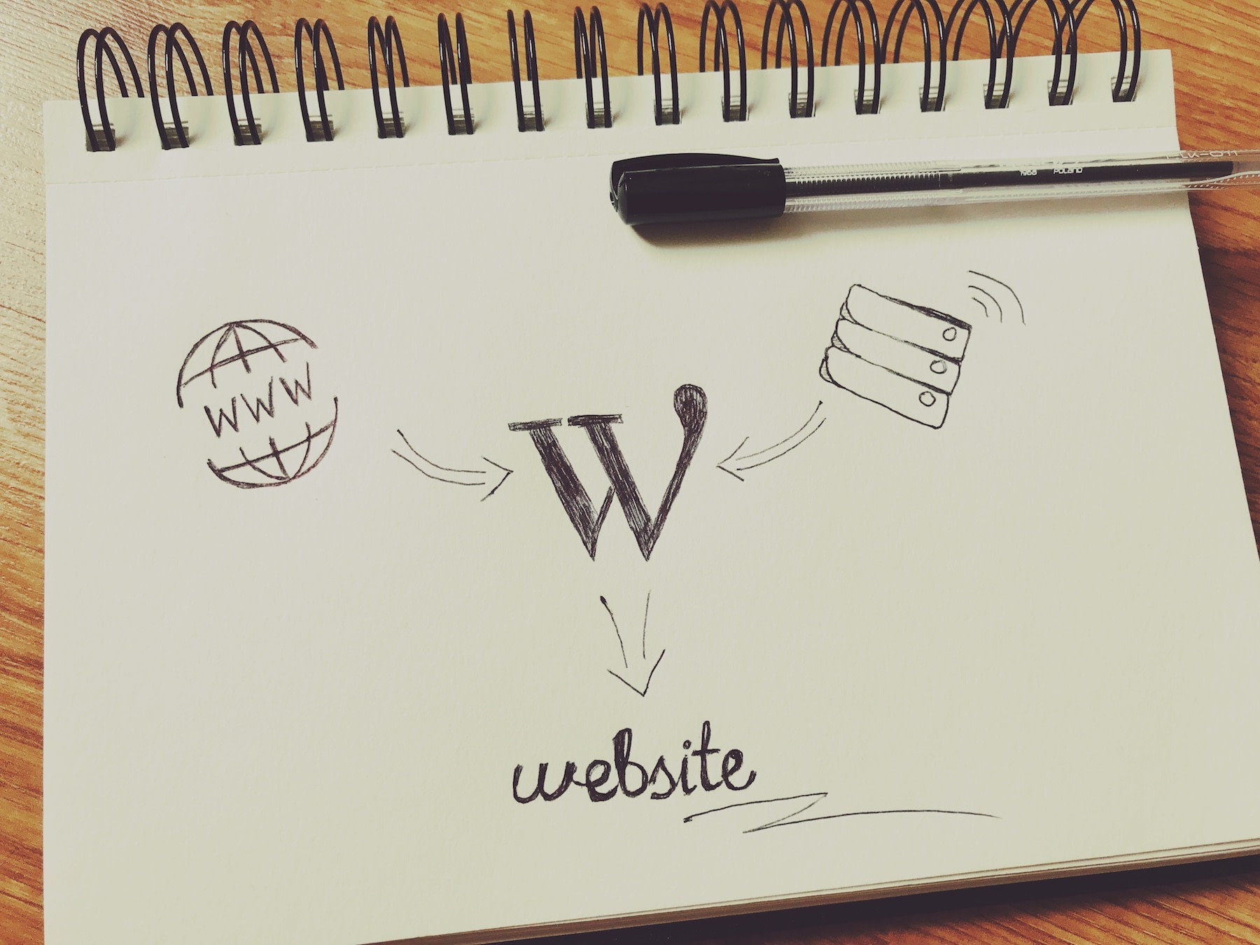 How to set up a blog: www + host + WordPress