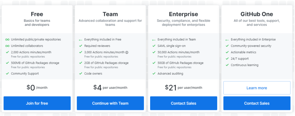 GitHub offers free plans for unlimited members - May 2020 WordPress news with CodeinWP