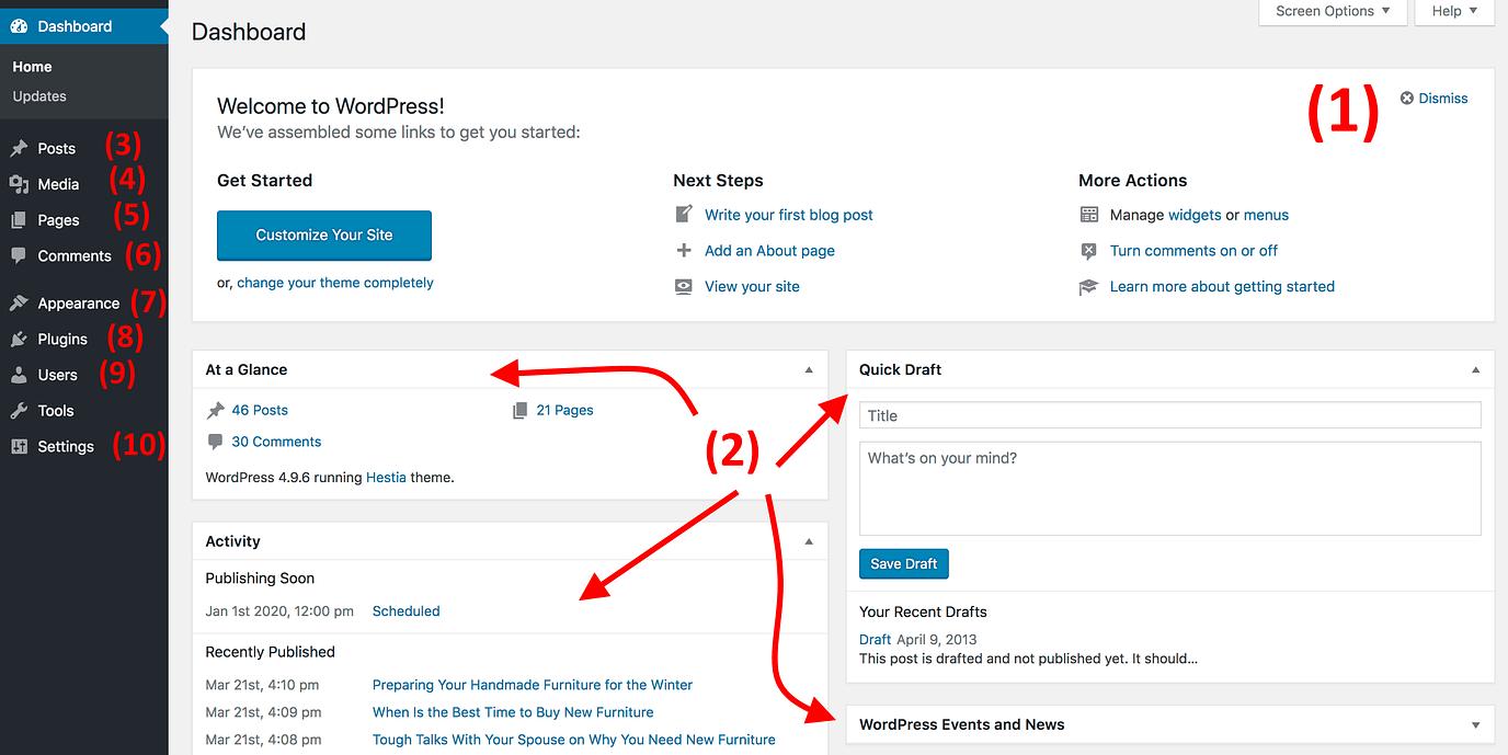 Hoe maak je een WordPress-website: het WordPress-dashboard
