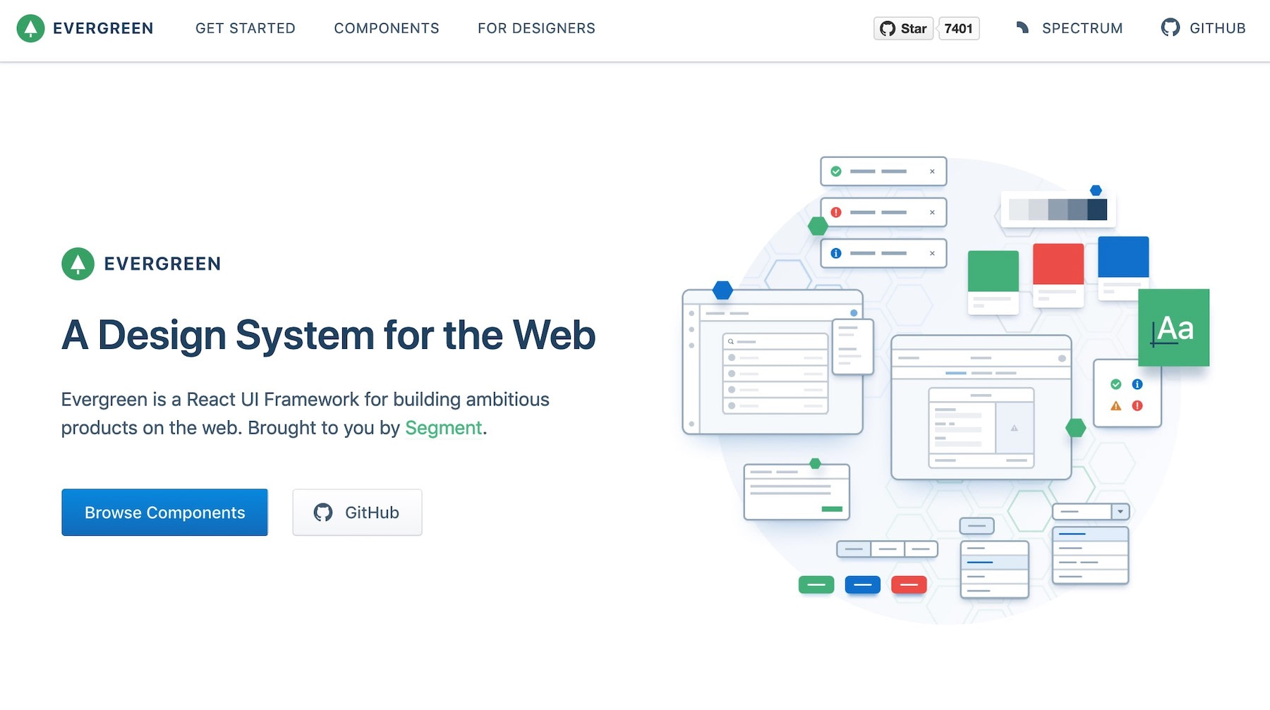 React UI component libraries: evergreen