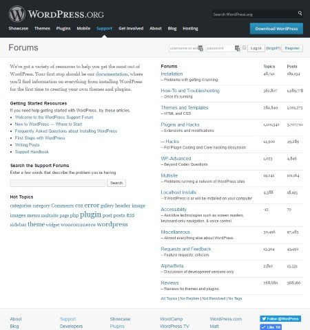 WordPress Support Forums some of the best WordPress help