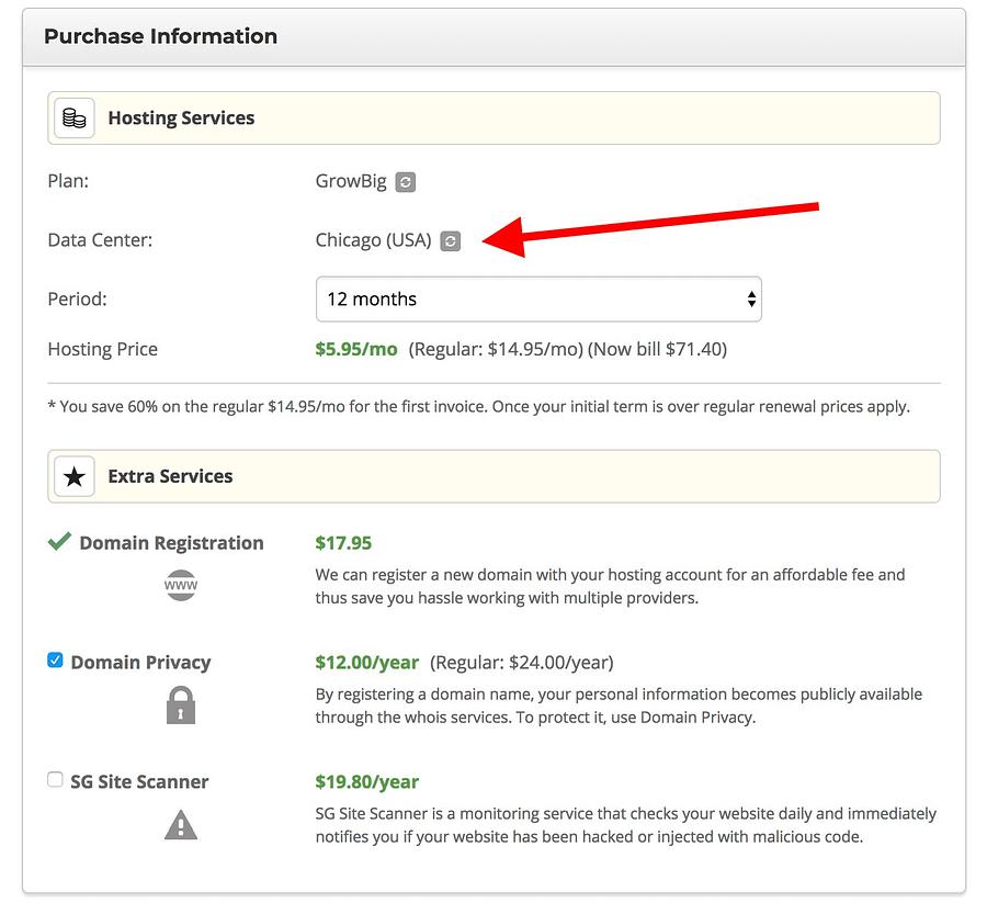 SiteGround aankoopinformatie