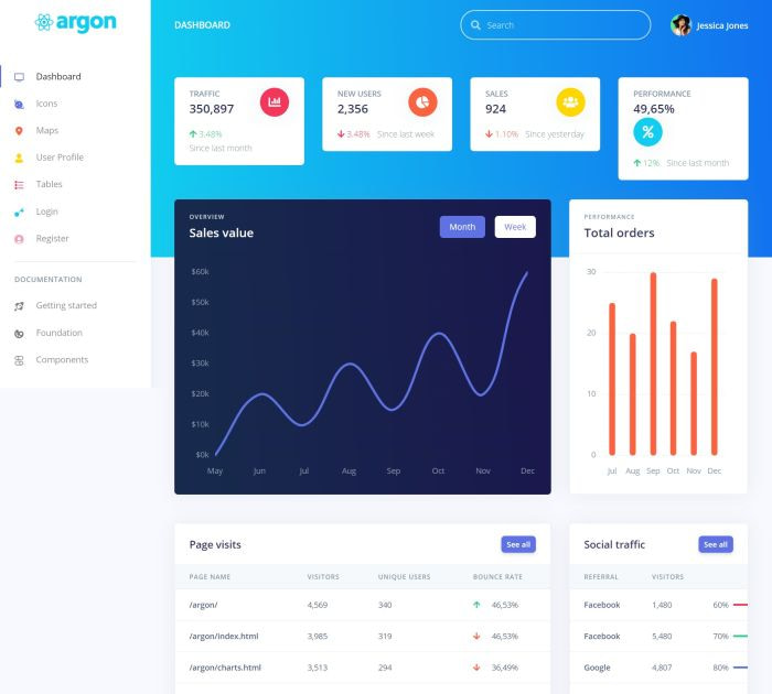 Best free Bootstrap templates for ReactJS: Argon Dashboard React