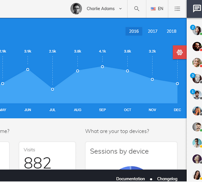 Best Angular admin dashboard templates: Fuse