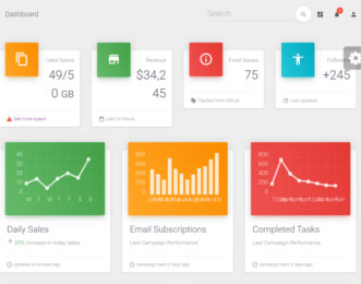 Material Dashboard React view
