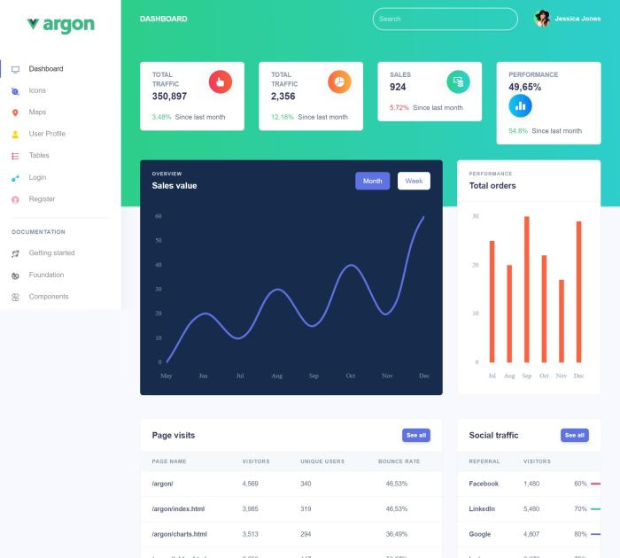 Vue Argon Dashboard